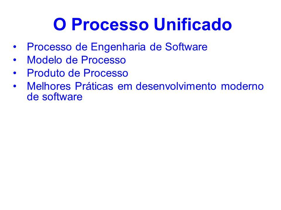 O Processo Unificado Processo de Engenharia de Software