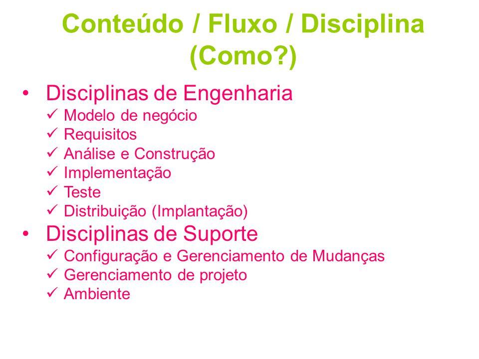 Conteúdo / Fluxo / Disciplina (Como )