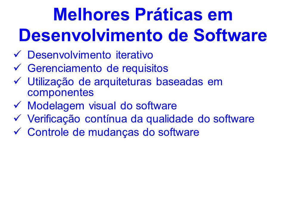 Melhores Práticas em Desenvolvimento de Software