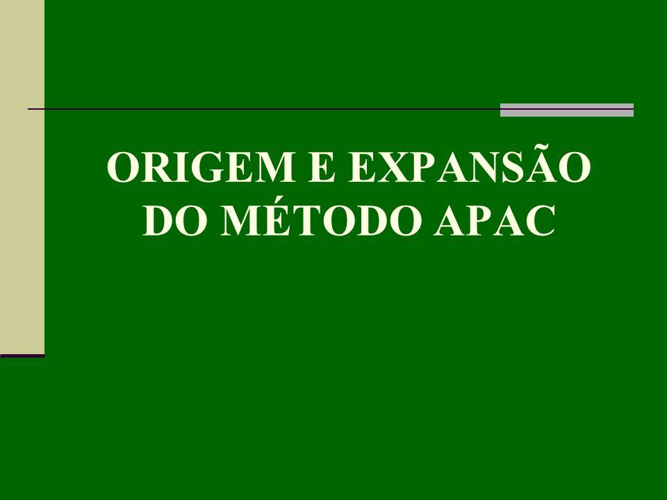 ORIGEM E EXPANSÃO DO MÉTODO APAC