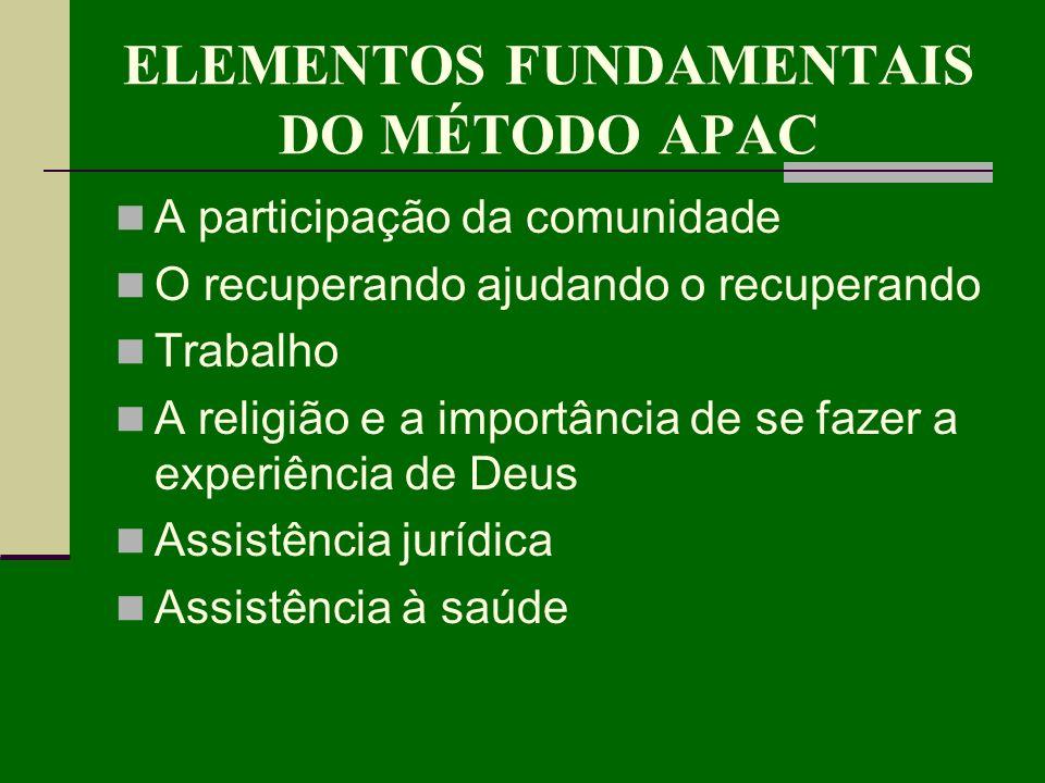 ELEMENTOS FUNDAMENTAIS DO MÉTODO APAC