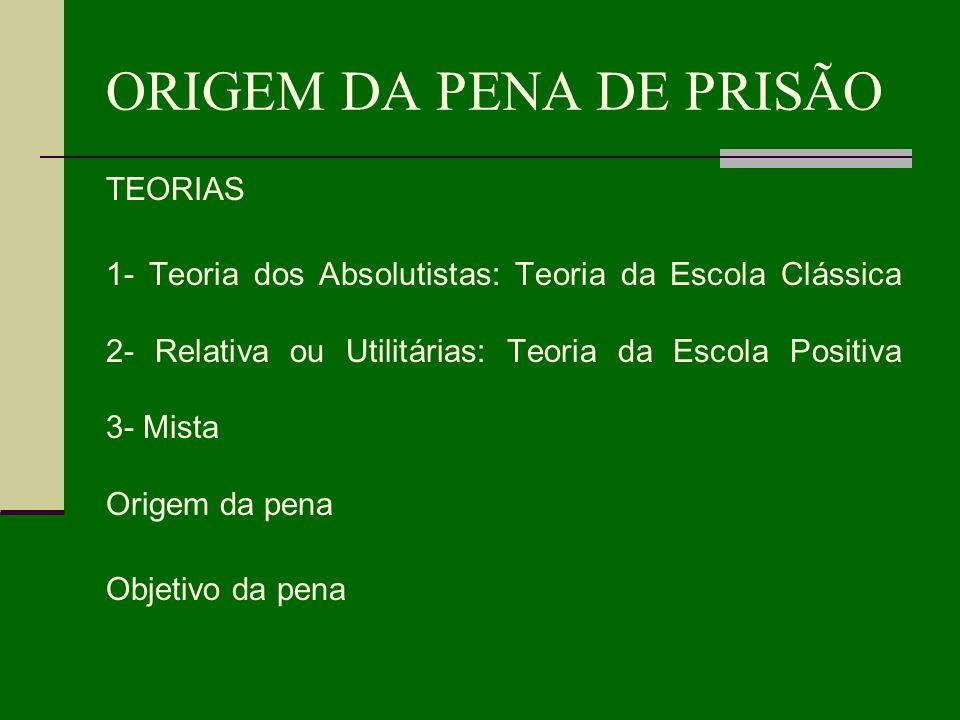 ORIGEM DA PENA DE PRISÃO