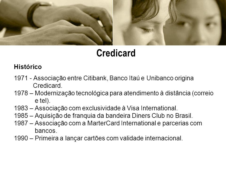 Credicard Histórico. 1971 - Associação entre Citibank, Banco Itaú e Unibanco origina. Credicard.