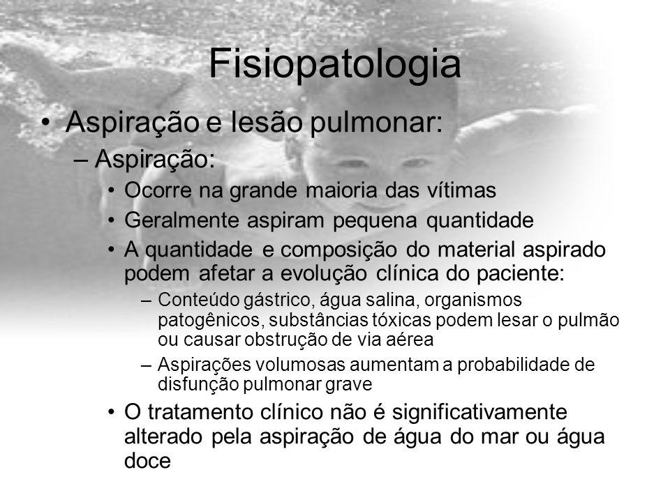 Fisiopatologia Aspiração e lesão pulmonar: Aspiração: