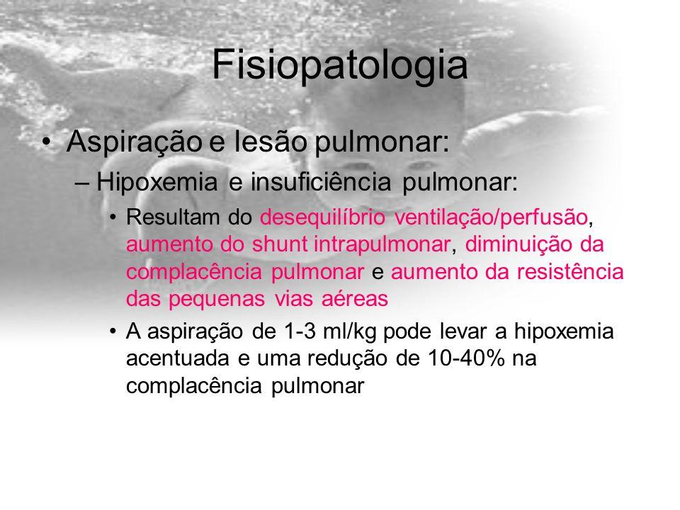 Fisiopatologia Aspiração e lesão pulmonar: