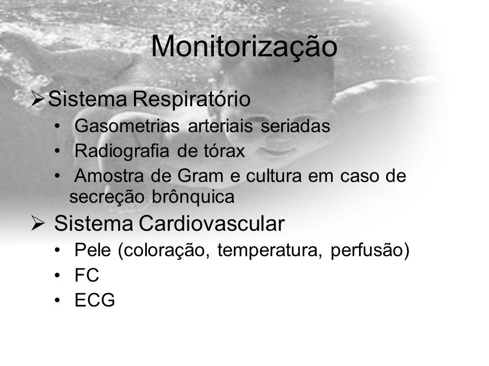 Monitorização Sistema Respiratório Sistema Cardiovascular
