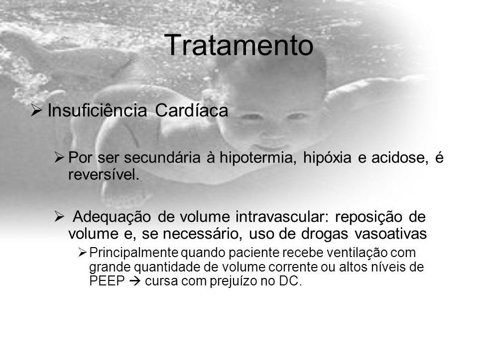 Tratamento Insuficiência Cardíaca