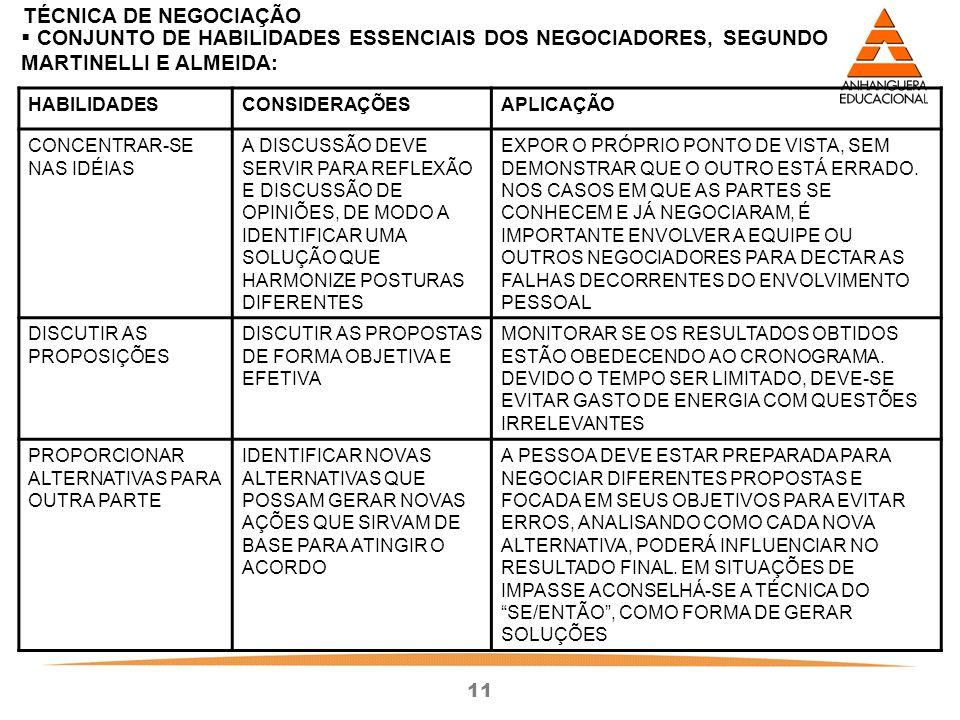 CONJUNTO DE HABILIDADES ESSENCIAIS DOS NEGOCIADORES, SEGUNDO