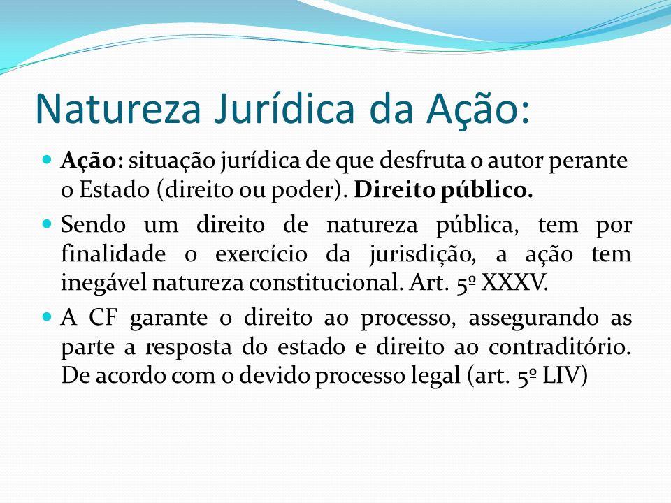 Natureza Jurídica da Ação: