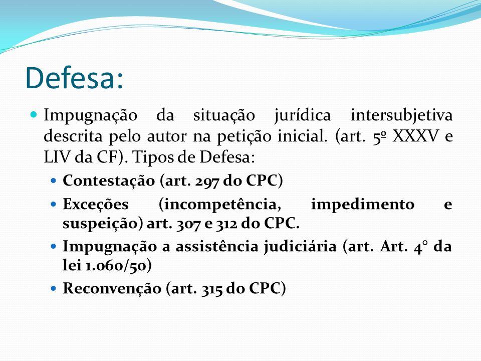 Defesa: Impugnação da situação jurídica intersubjetiva descrita pelo autor na petição inicial. (art. 5º XXXV e LIV da CF). Tipos de Defesa: