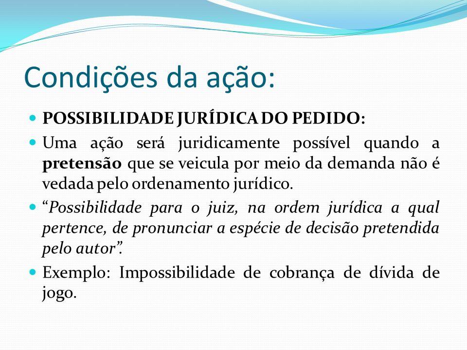 Condições da ação: POSSIBILIDADE JURÍDICA DO PEDIDO: