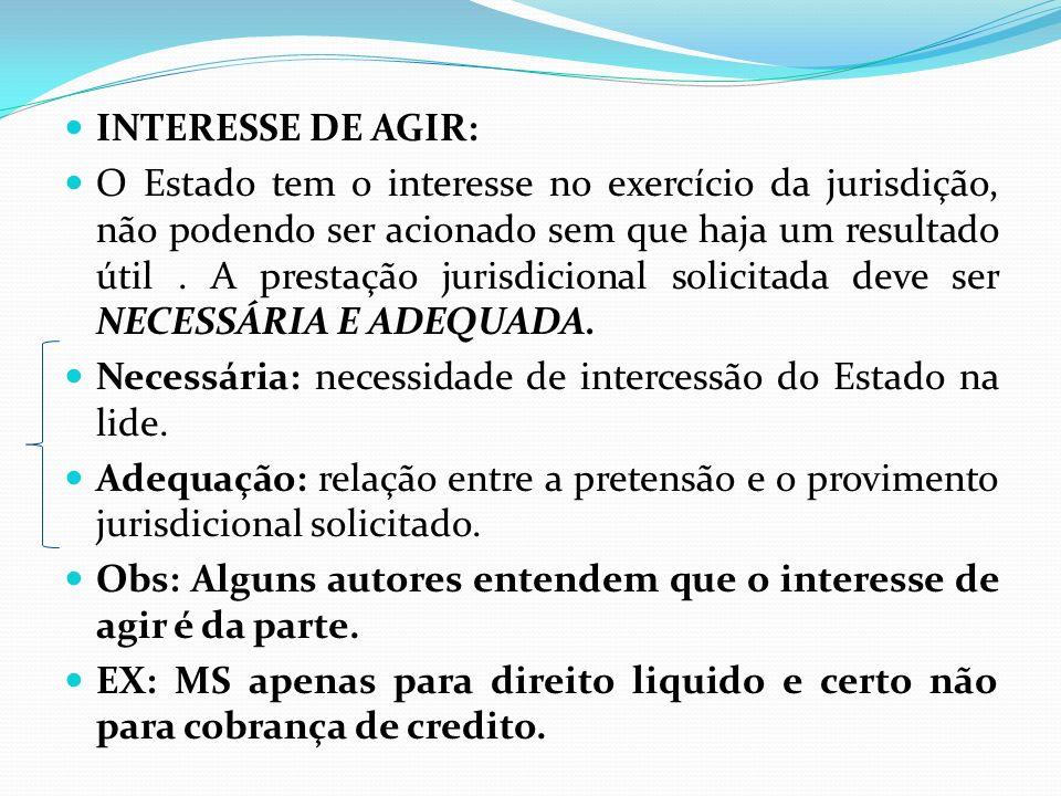 INTERESSE DE AGIR: