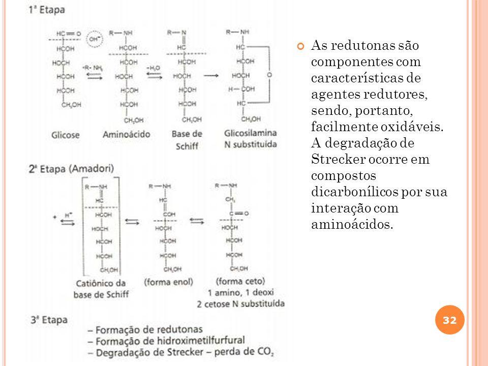 As redutonas são componentes com características de agentes redutores, sendo, portanto, facilmente oxidáveis.