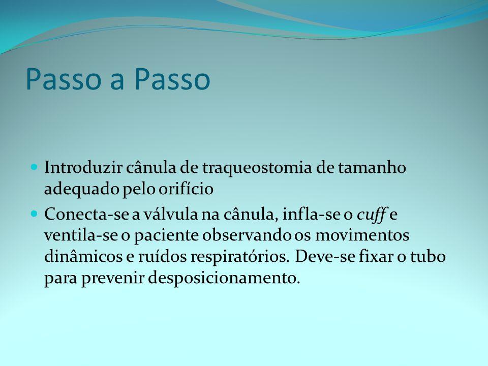 Passo a Passo Introduzir cânula de traqueostomia de tamanho adequado pelo orifício.