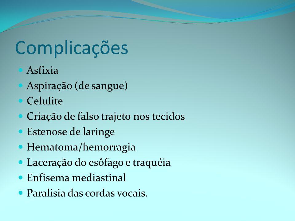 Complicações Asfixia Aspiração (de sangue) Celulite