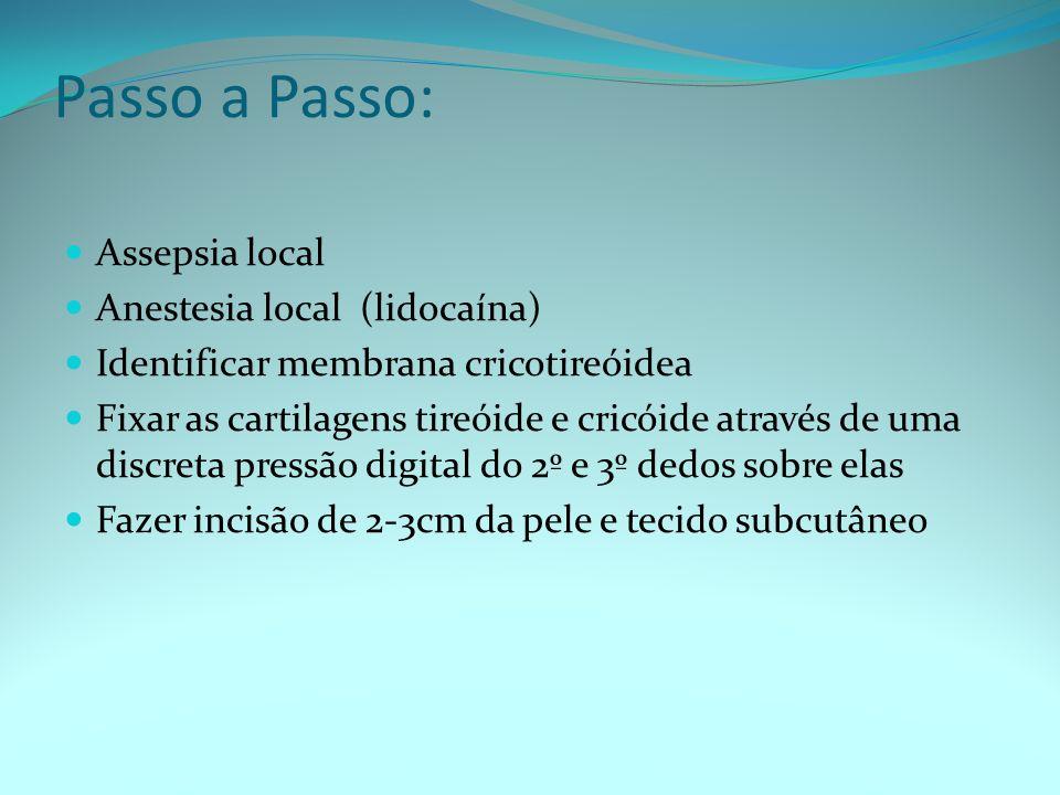 Passo a Passo: Assepsia local Anestesia local (lidocaína)