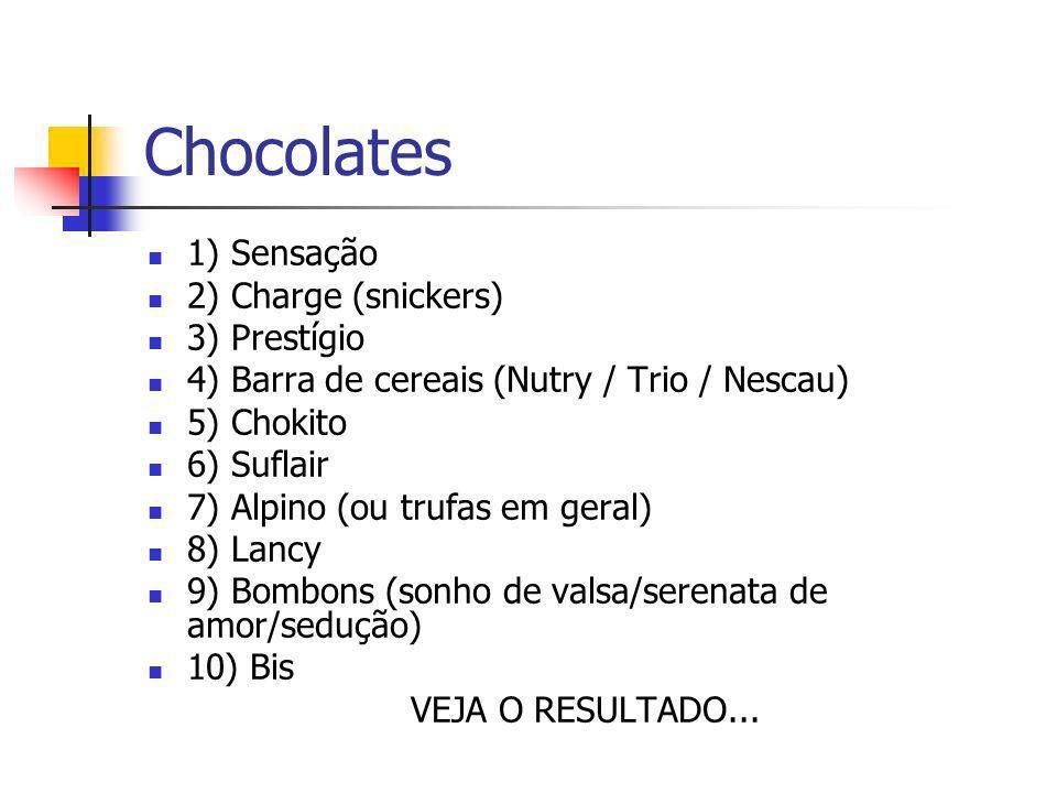 Chocolates 1) Sensação 2) Charge (snickers) 3) Prestígio