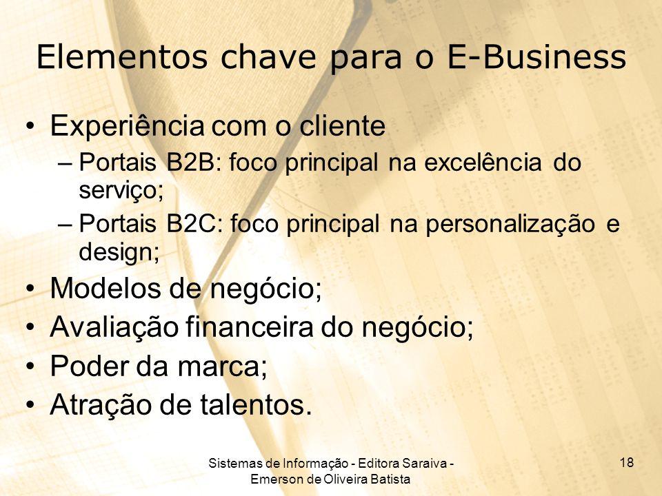 Elementos chave para o E-Business