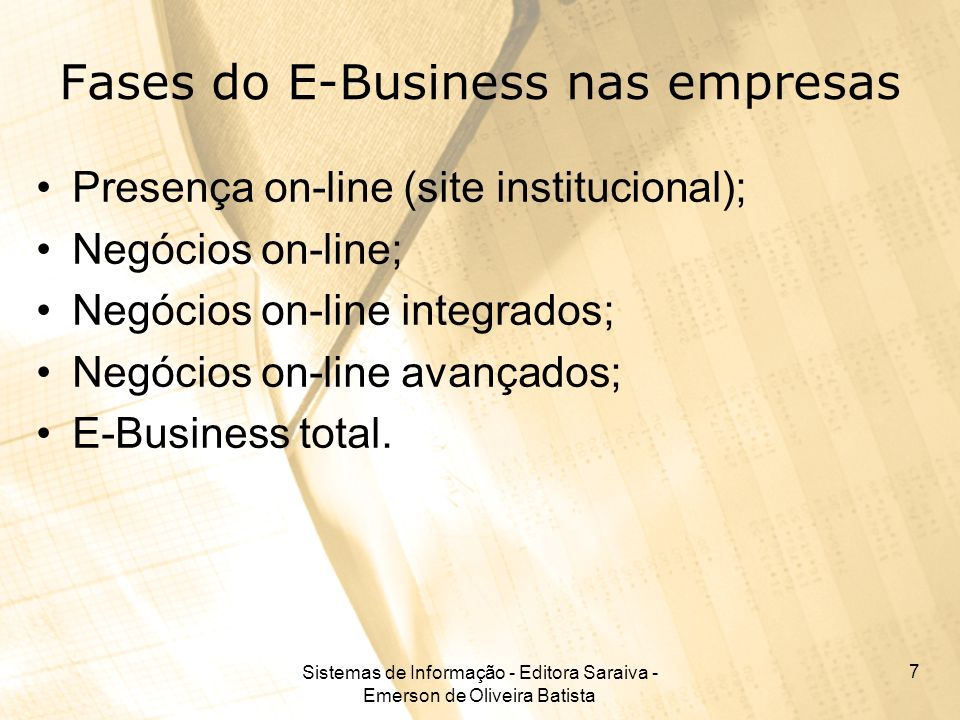 Fases do E-Business nas empresas