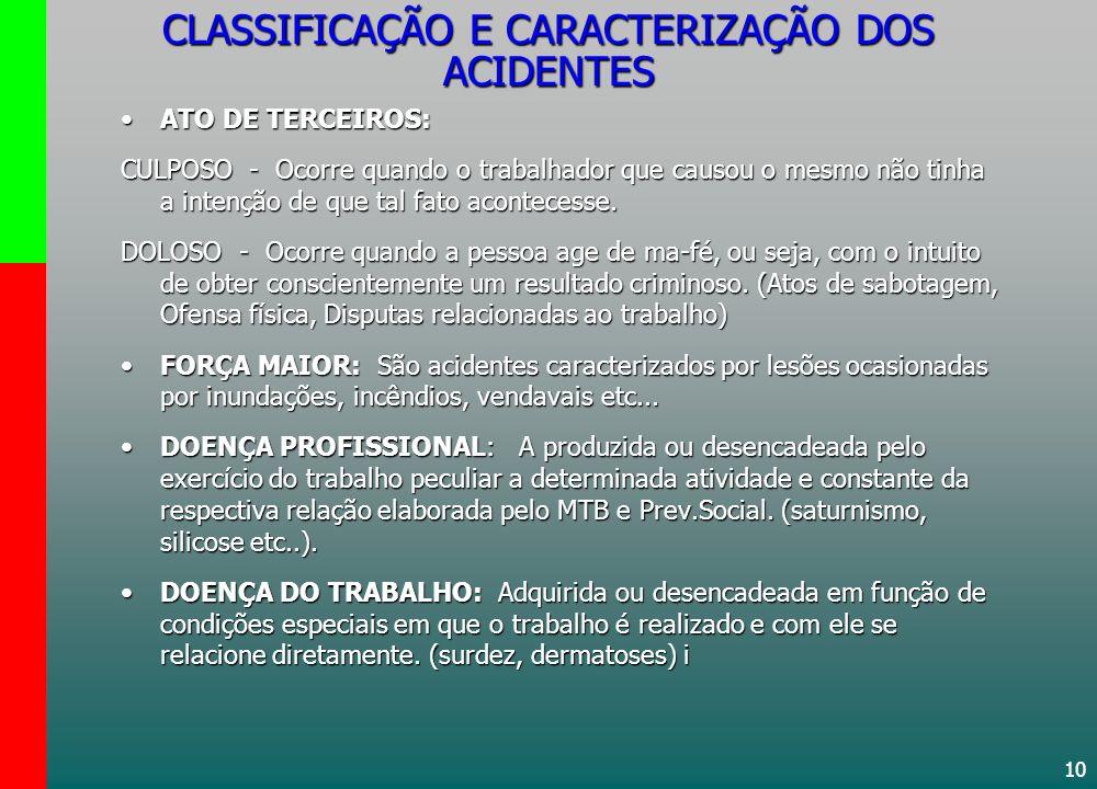 CLASSIFICAÇÃO E CARACTERIZAÇÃO DOS ACIDENTES