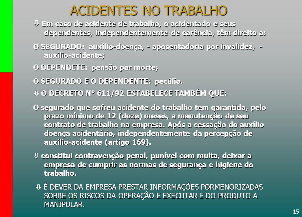 ACIDENTES NO TRABALHO  Em caso de acidente de trabalho, o acidentado e seus dependentes, independentemente de carência, têm direito a: