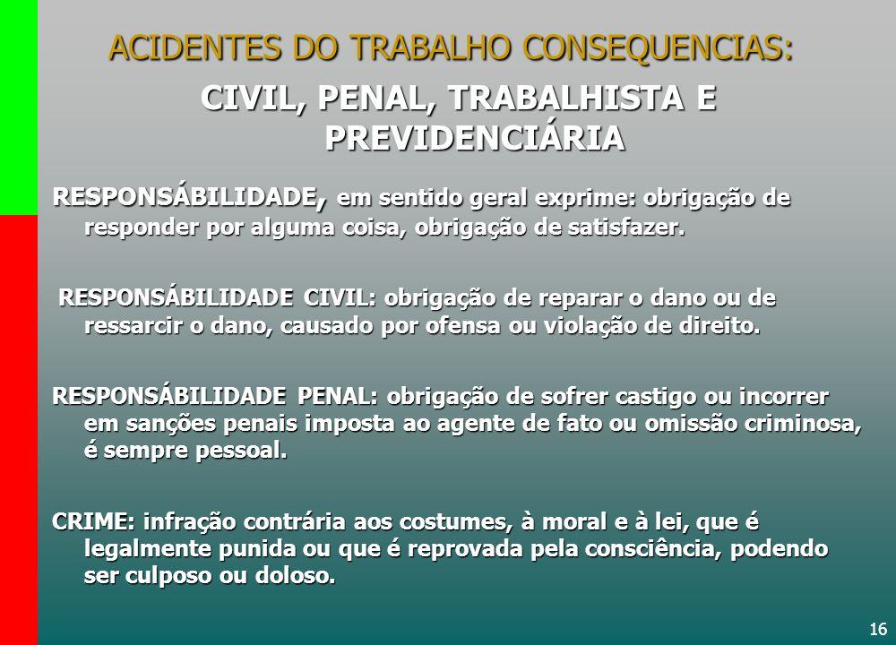 ACIDENTES DO TRABALHO CONSEQUENCIAS: