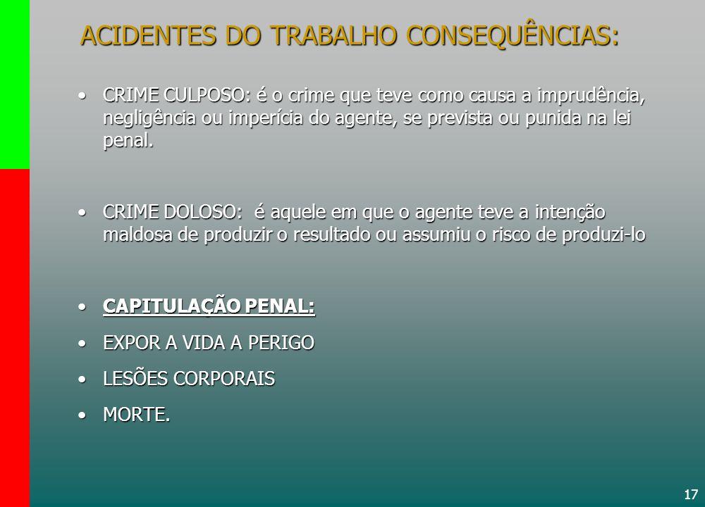 ACIDENTES DO TRABALHO CONSEQUÊNCIAS: