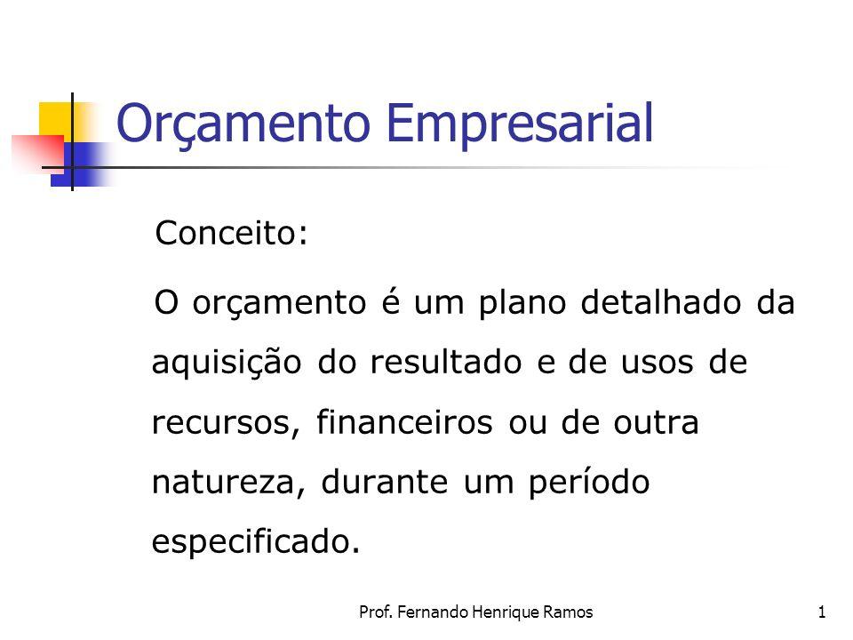 Orçamento Empresarial