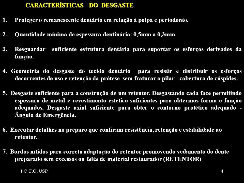 CARACTERÍSTICAS DO DESGASTE