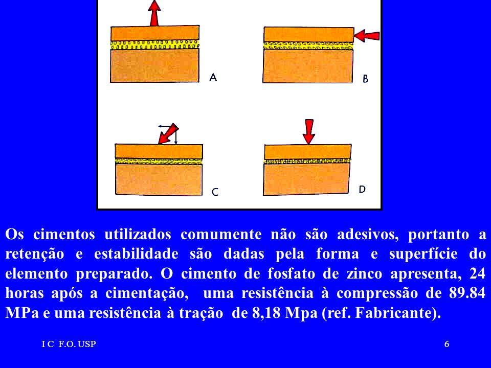 Os cimentos utilizados comumente não são adesivos, portanto a retenção e estabilidade são dadas pela forma e superfície do elemento preparado. O cimento de fosfato de zinco apresenta, 24 horas após a cimentação, uma resistência à compressão de 89.84 MPa e uma resistência à tração de 8,18 Mpa (ref. Fabricante).