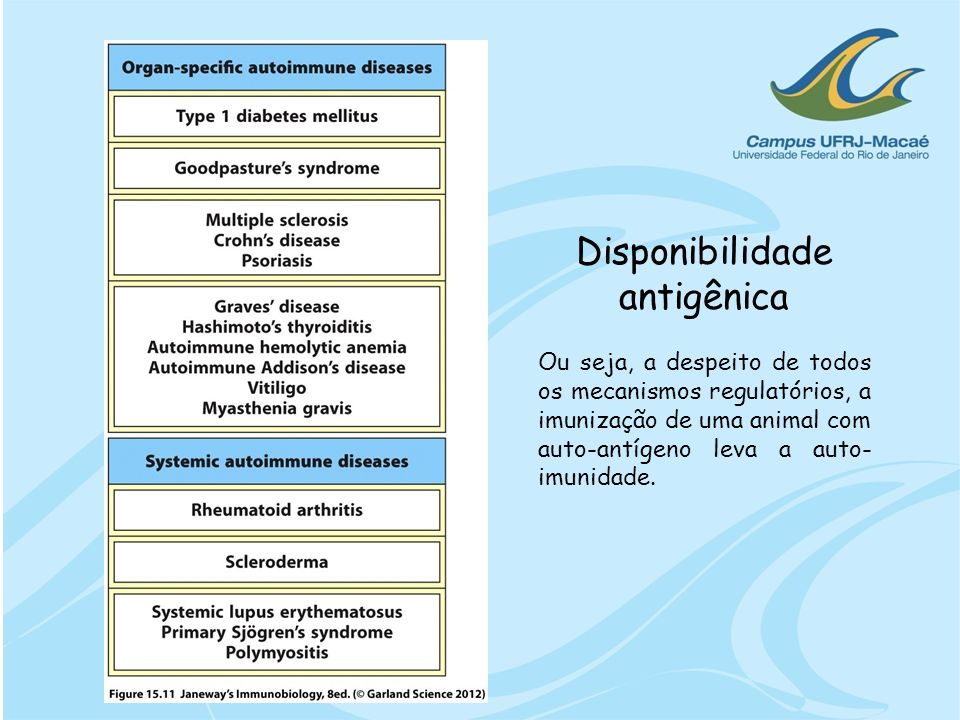 Disponibilidade antigênica