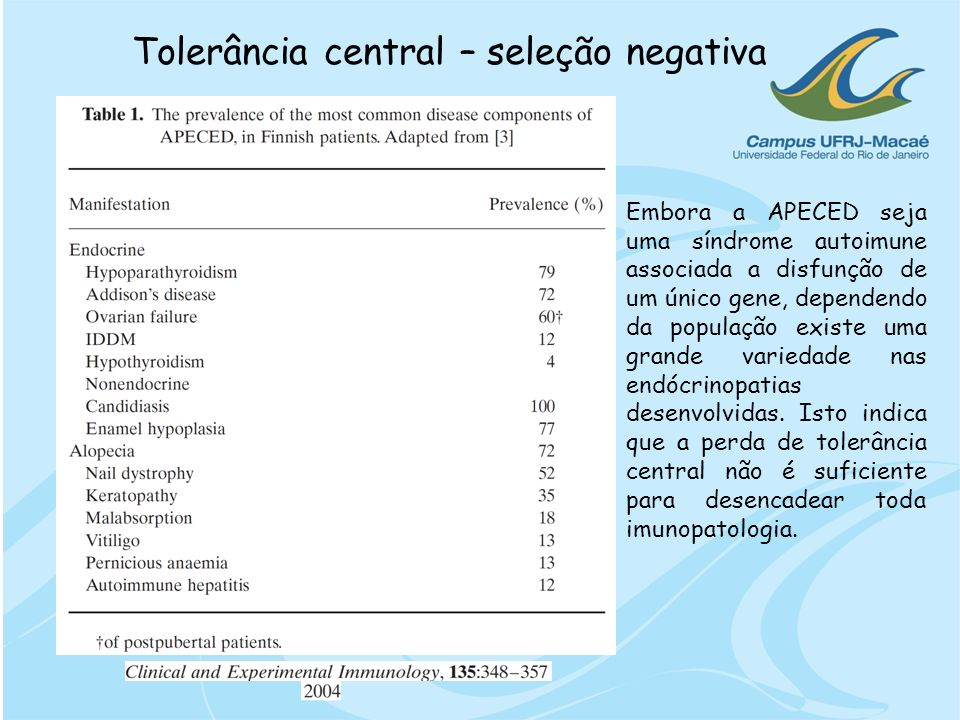 Tolerância central – seleção negativa