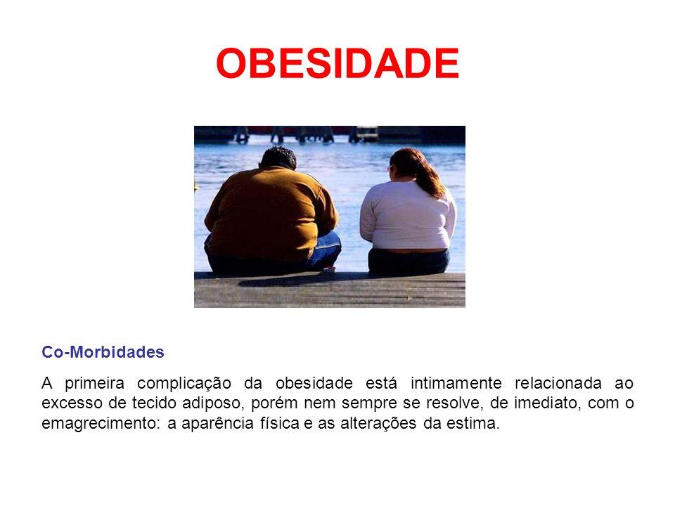 OBESIDADE Co-Morbidades