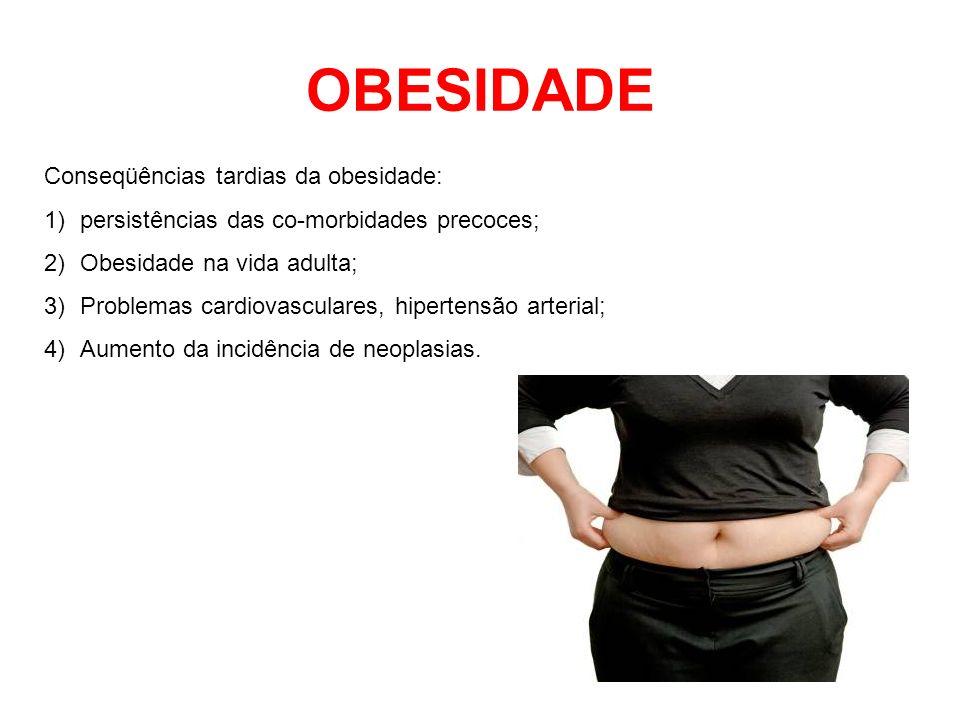 OBESIDADE Conseqüências tardias da obesidade: