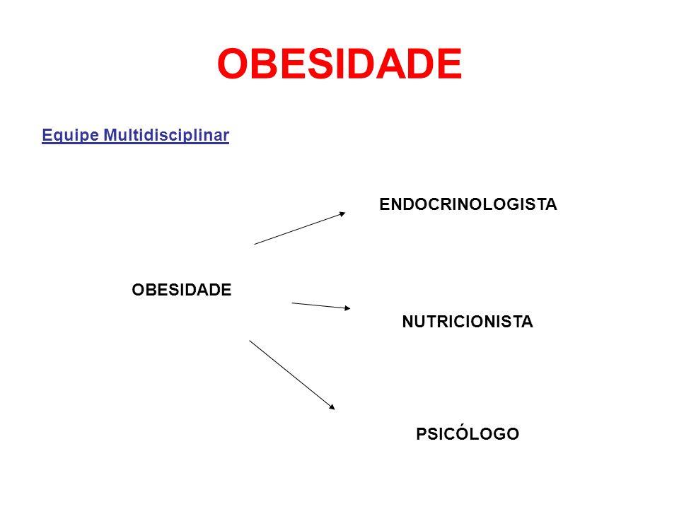 OBESIDADE Equipe Multidisciplinar ENDOCRINOLOGISTA OBESIDADE