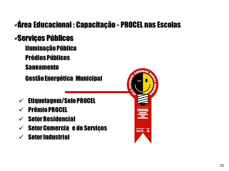 Área Educacional : Capacitação - PROCEL nas Escolas Serviços Públicos