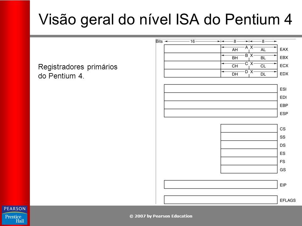 Visão geral do nível ISA do Pentium 4