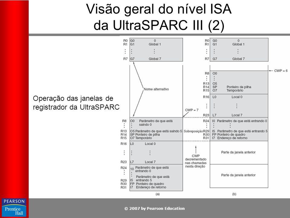 Visão geral do nível ISA da UltraSPARC III (2)