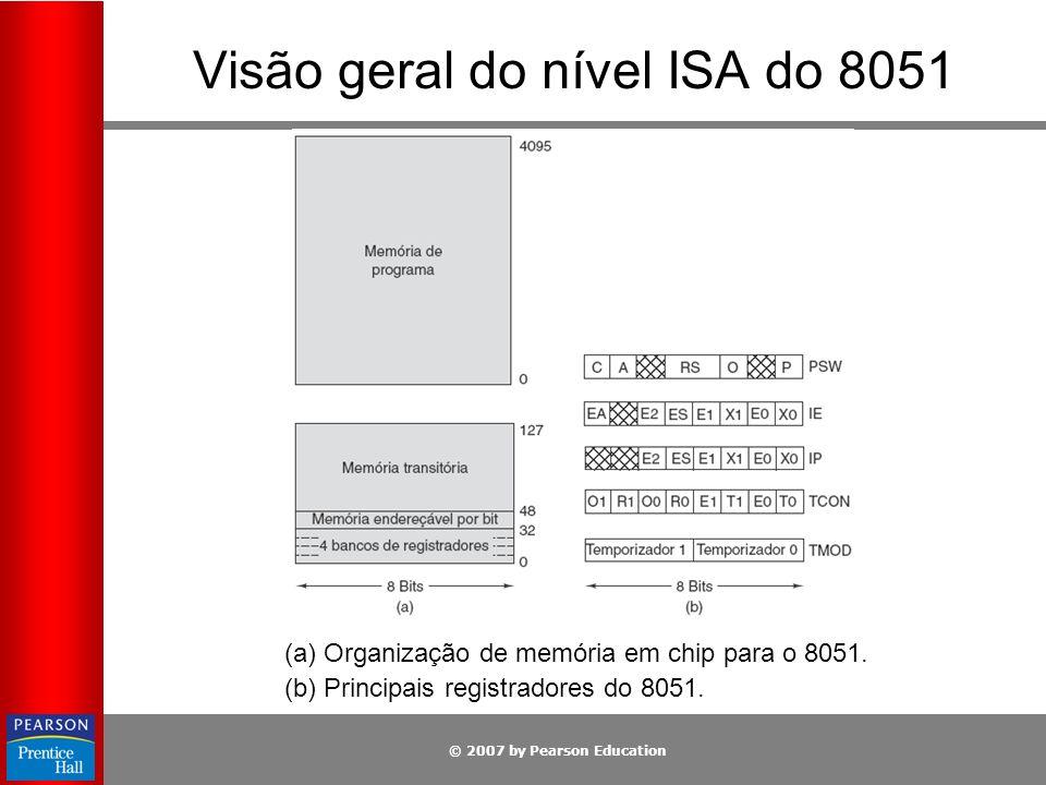 Visão geral do nível ISA do 8051