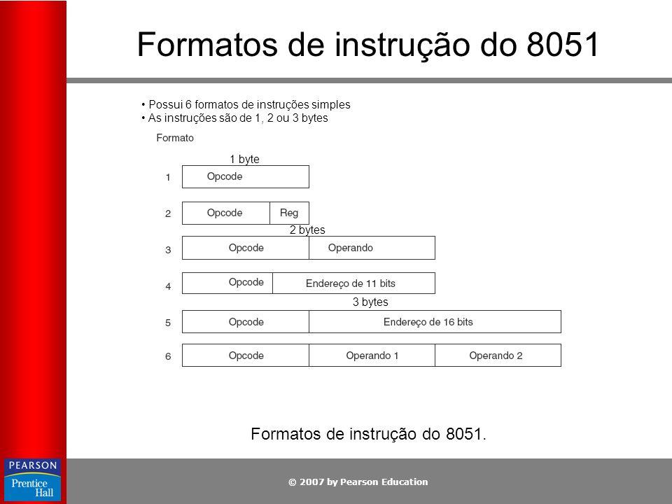 Formatos de instrução do 8051
