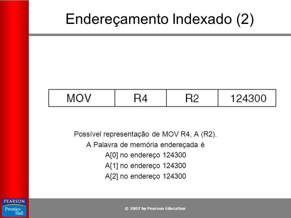 Endereçamento Indexado (2)