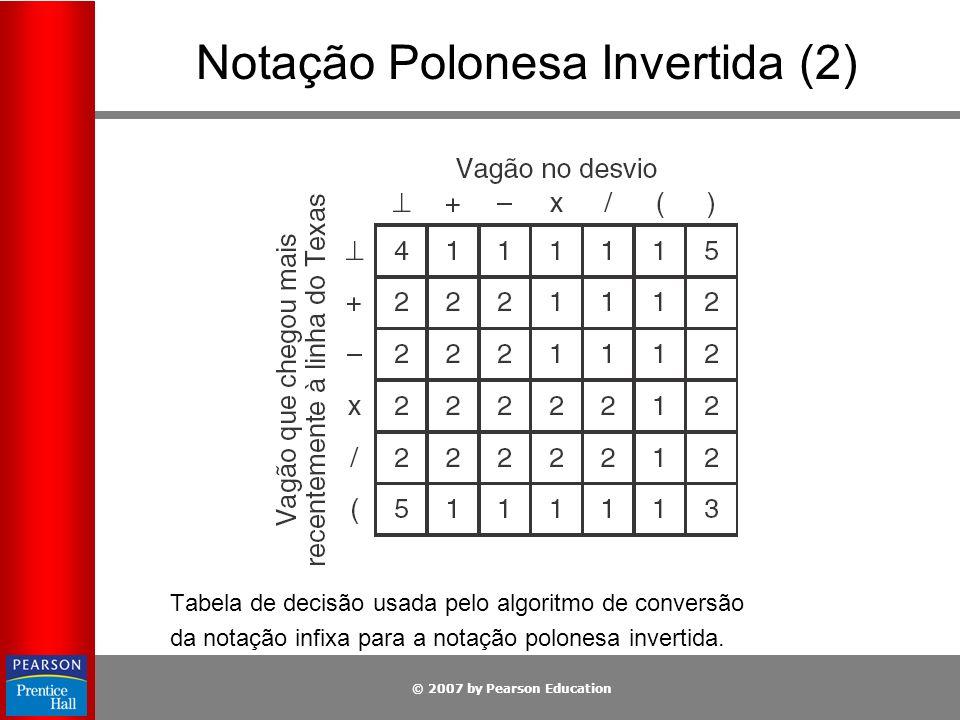 Notação Polonesa Invertida (2)