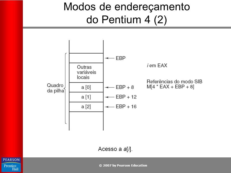 Modos de endereçamento do Pentium 4 (2)