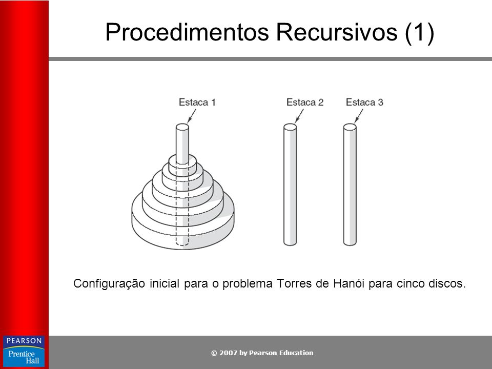 Procedimentos Recursivos (1)
