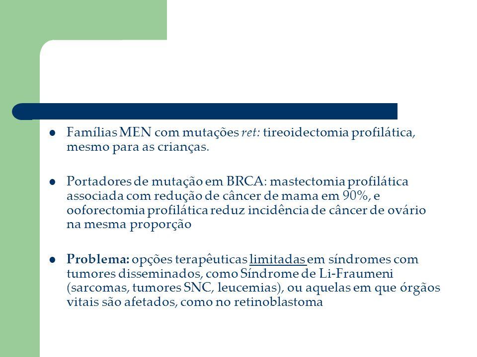 Famílias MEN com mutações ret: tireoidectomia profilática, mesmo para as crianças.