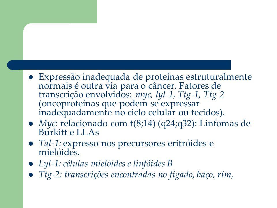 Expressão inadequada de proteínas estruturalmente normais é outra via para o câncer. Fatores de transcrição envolvidos: myc, lyl-1, Ttg-1, Ttg-2 (oncoproteínas que podem se expressar inadequadamente no ciclo celular ou tecidos).