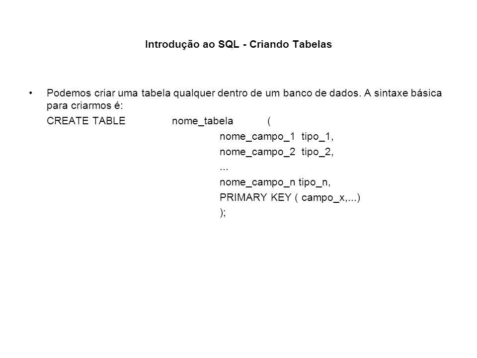 Introdução ao SQL - Criando Tabelas