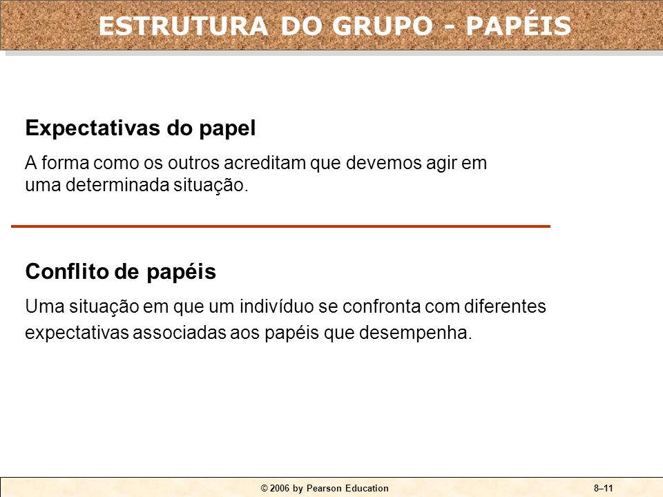 ESTRUTURA DO GRUPO - PAPÉIS