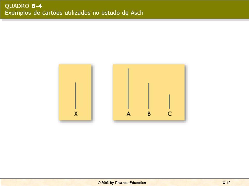 QUADRO 8-4 Exemplos de cartões utilizados no estudo de Asch