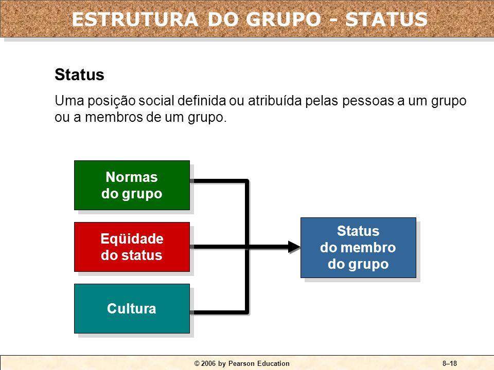 ESTRUTURA DO GRUPO - STATUS Status do membro do grupo
